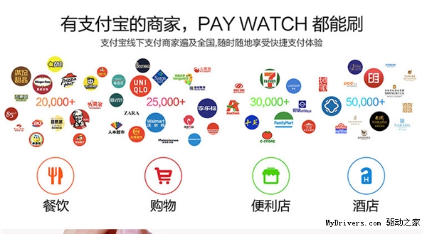 0922 Pay Watch 5