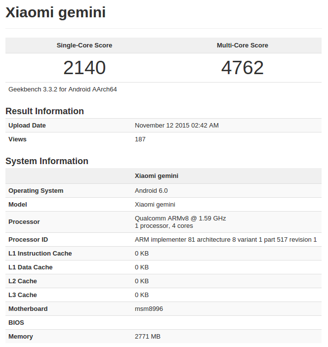First benchmarks of Xiaomi's Mi5, this year's flagship - XiaomiToday