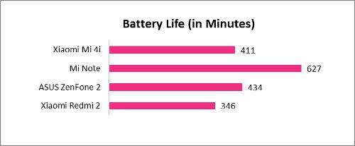 Xiaomi-Redmi-Note-2-AH-battery