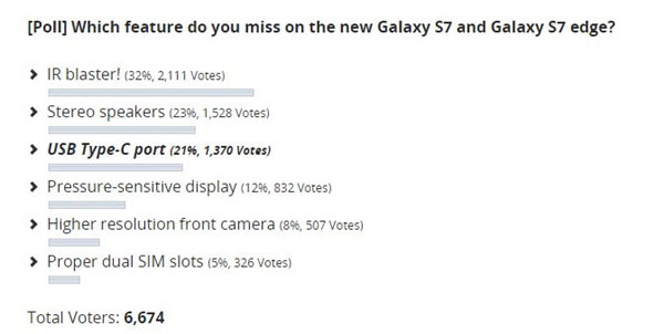 Differences Between Samsung Galaxy S7 and Xiaomi Mi5: No