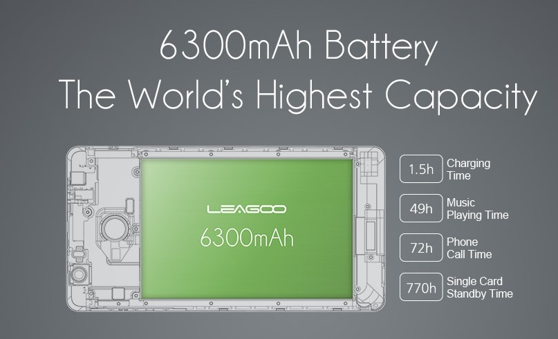 The featured Battery poster of Leagoo Shark 1, having 6300 mAh capacity