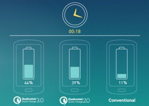 Qualcomm-Quick-Charge-3