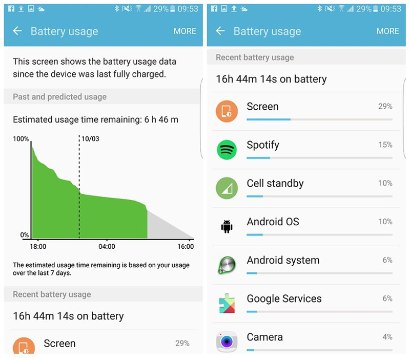 Xiaomi Mi 5 vs. Samsung Galaxy S7 showing Galaxy S7 battery stats.