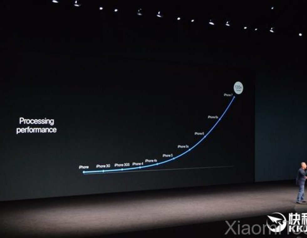 Apple a10 vs snapdragon 821 comparison tremendous gap to for Iphone 7 architecture