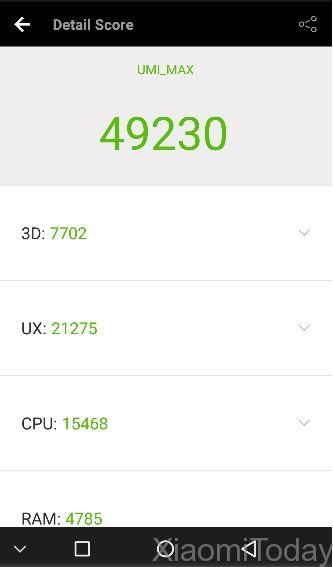 Umi Max Review-Benchmark1