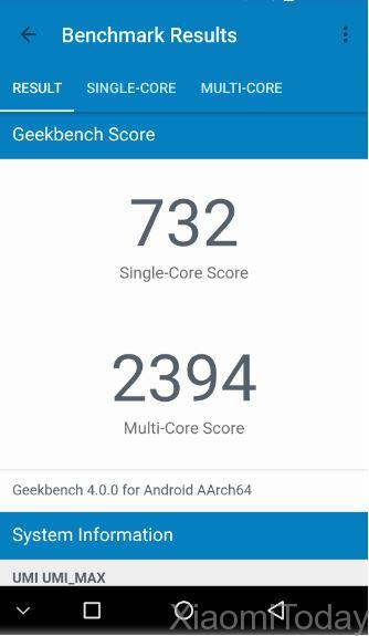 Umi Max Review-Benchmark2