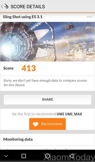 Umi Max Review-Score1