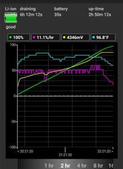 leagoo-t1 charging