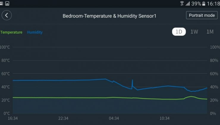 Xiaomi Mi Smart Temperature and Humidity Sensor Review