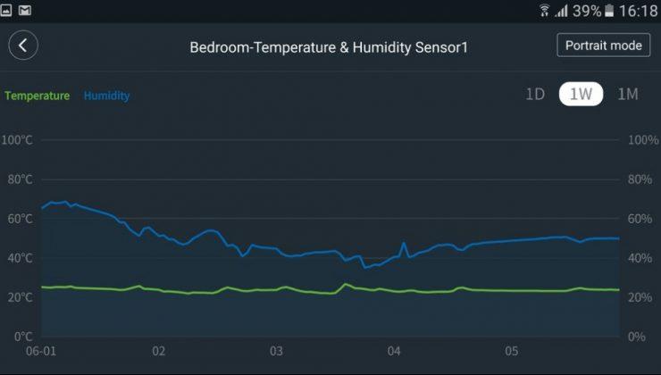 mi-home-app-xiaomi-humidity-sensor-14