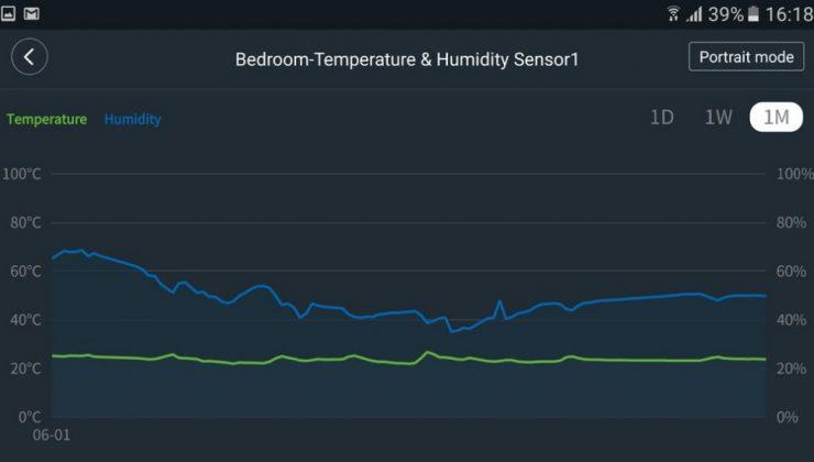 mi-home-app-xiaomi-humidity-sensor-15