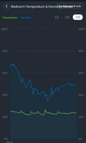 mi-home-app-xiaomi-humidity-sensor