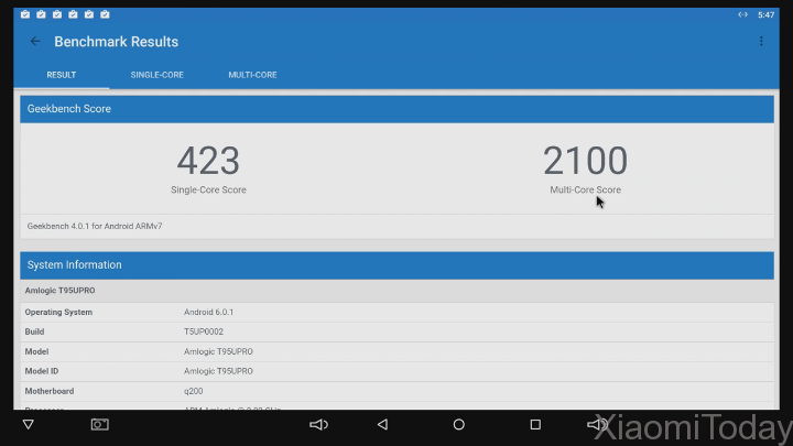 Sunvell T95U Pro TV Box Geekbench 4 Results