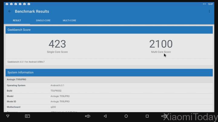 Sunvell T95U Pro TV Box Geekbench 4 Results