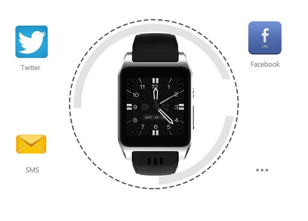 Grab The Ordro X86 3G Smartwatch Phone – A Budget Friendly ...