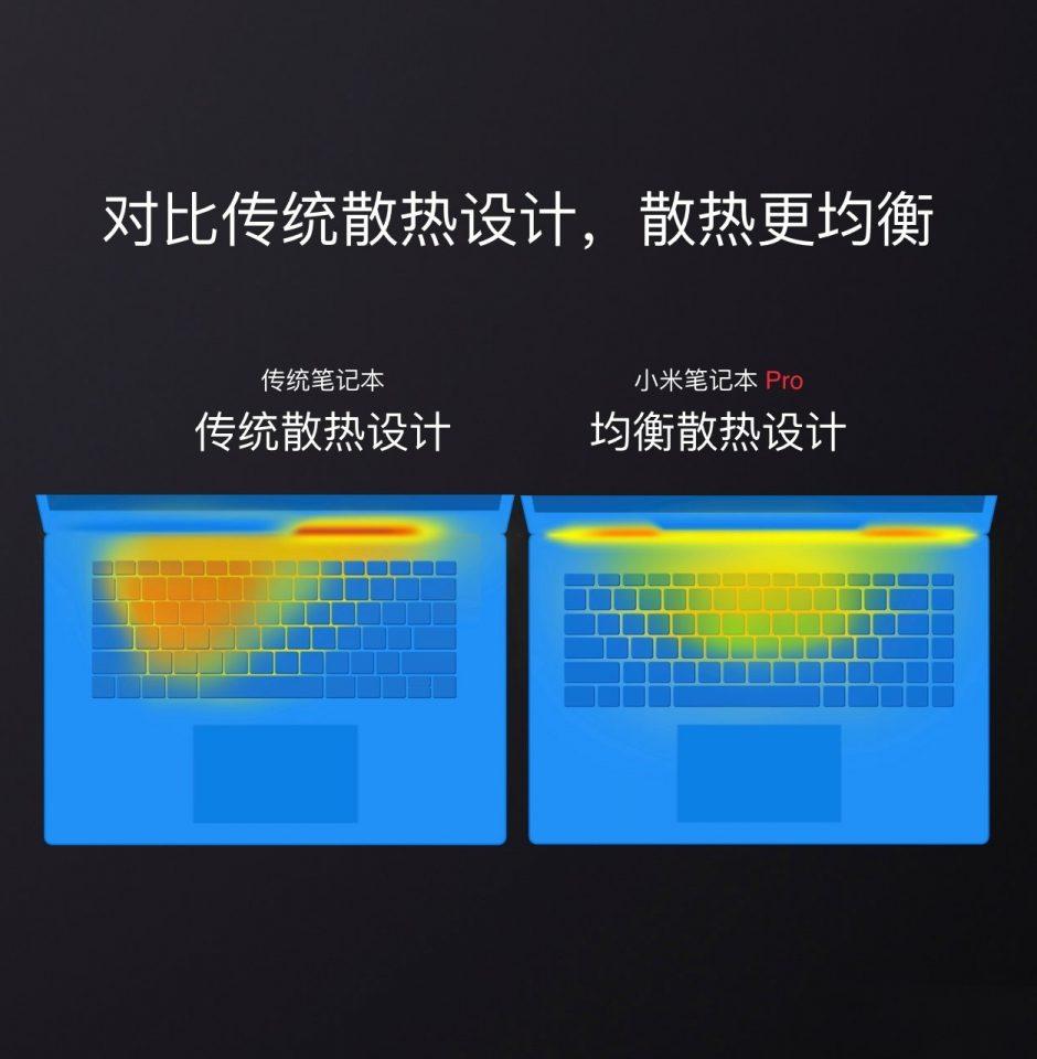 Xiaomi Notebook Pro 6