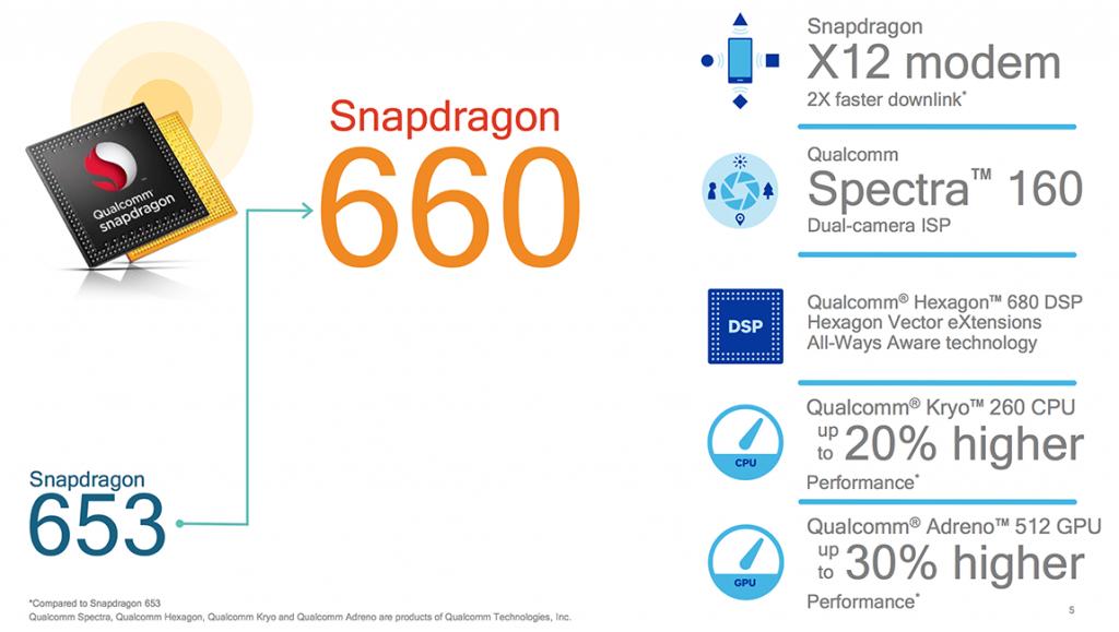 mi note 3 snapdragon 660 chip