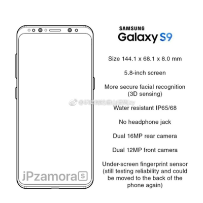 Samsung Galaxy S9 Price Release Date And Specs