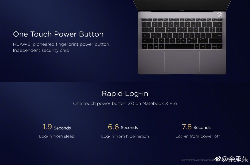 Huawei Matebook X Pro feature
