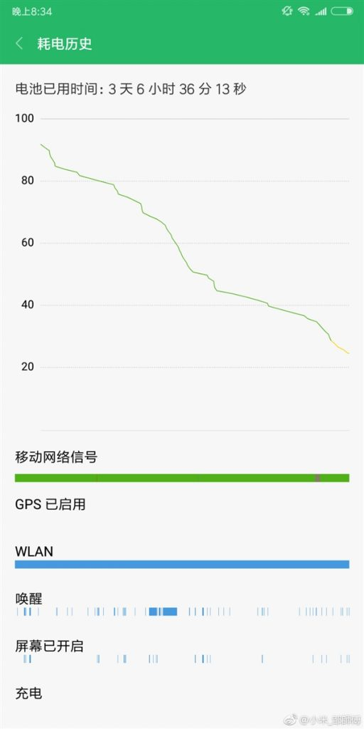 Xiaomi Redmi Note 5 Battery