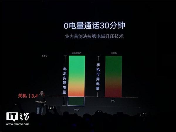 Lenovo Z5 Smartphone