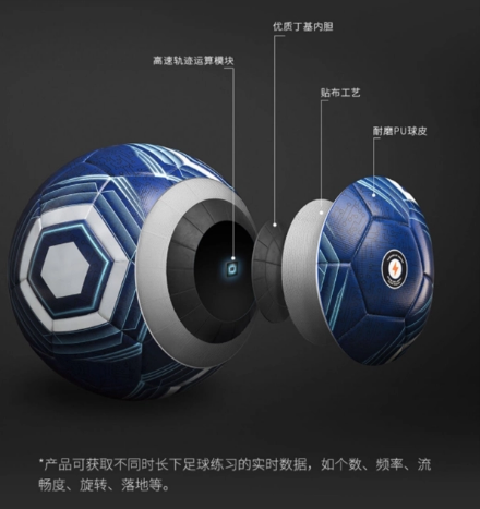 Great design of this Xiaomi soccer ball