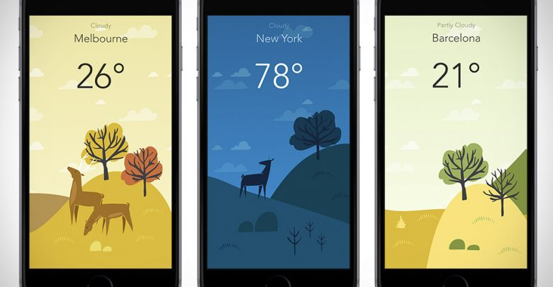 Can't Sync Weather App In Xiaomi Phone  How To Solve This