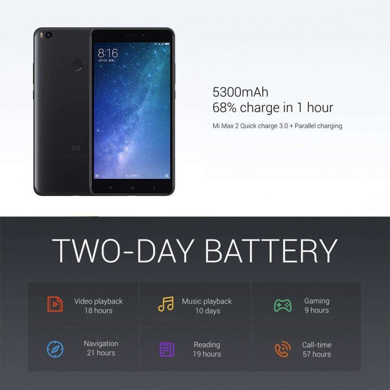 Xiaomi Mi Max 2 Octa Core 6.44 inch Screen Display Android 7.1.1 4G Phone with 4GB+RAM 64GB Memory