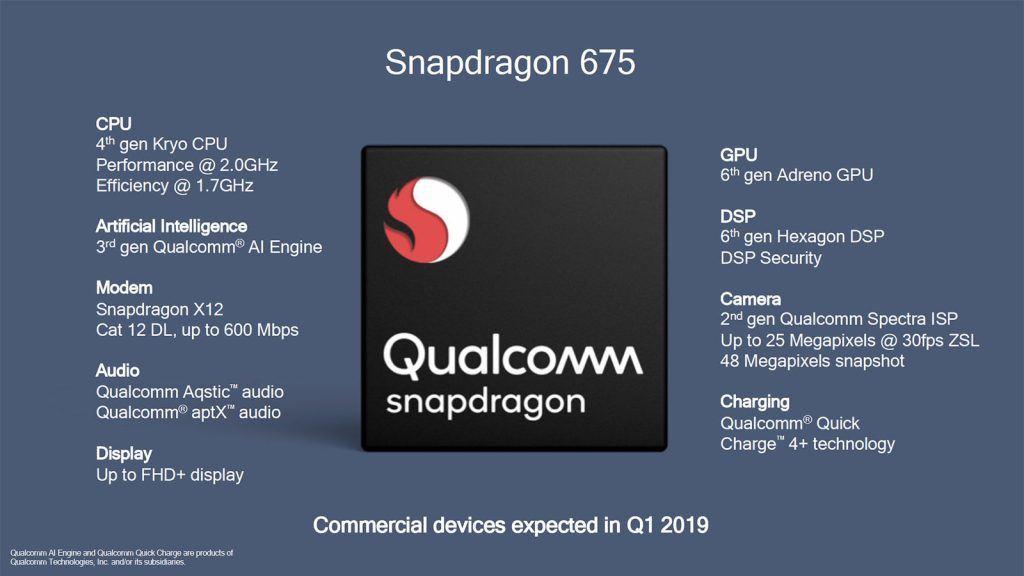 Snapdragon 675 Features