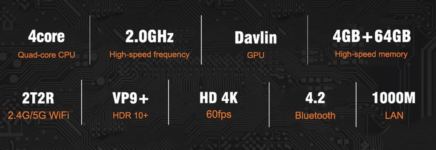 Buy A95X Max TV Box with 4GB RAM + 64GB ROM For Just $68 99