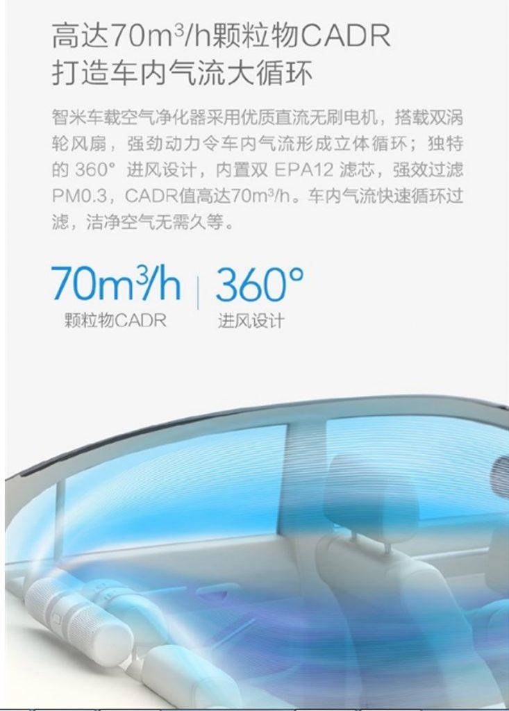 Smartmi Features