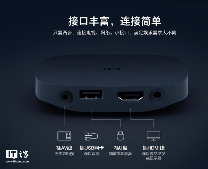 Xiaomi Mi Box 4 SE - Interfaces