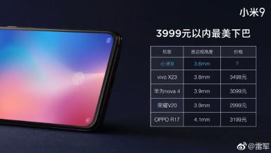 Xiaomi Mi 9 - Comparison