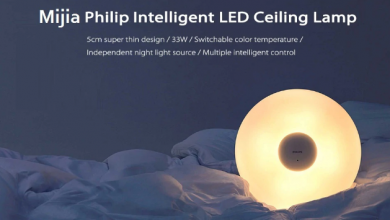 Xiaomi Philips Ceiling LED