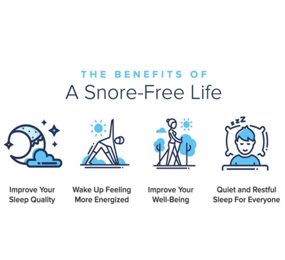 Snore Circle Smart Anti Snoring Device