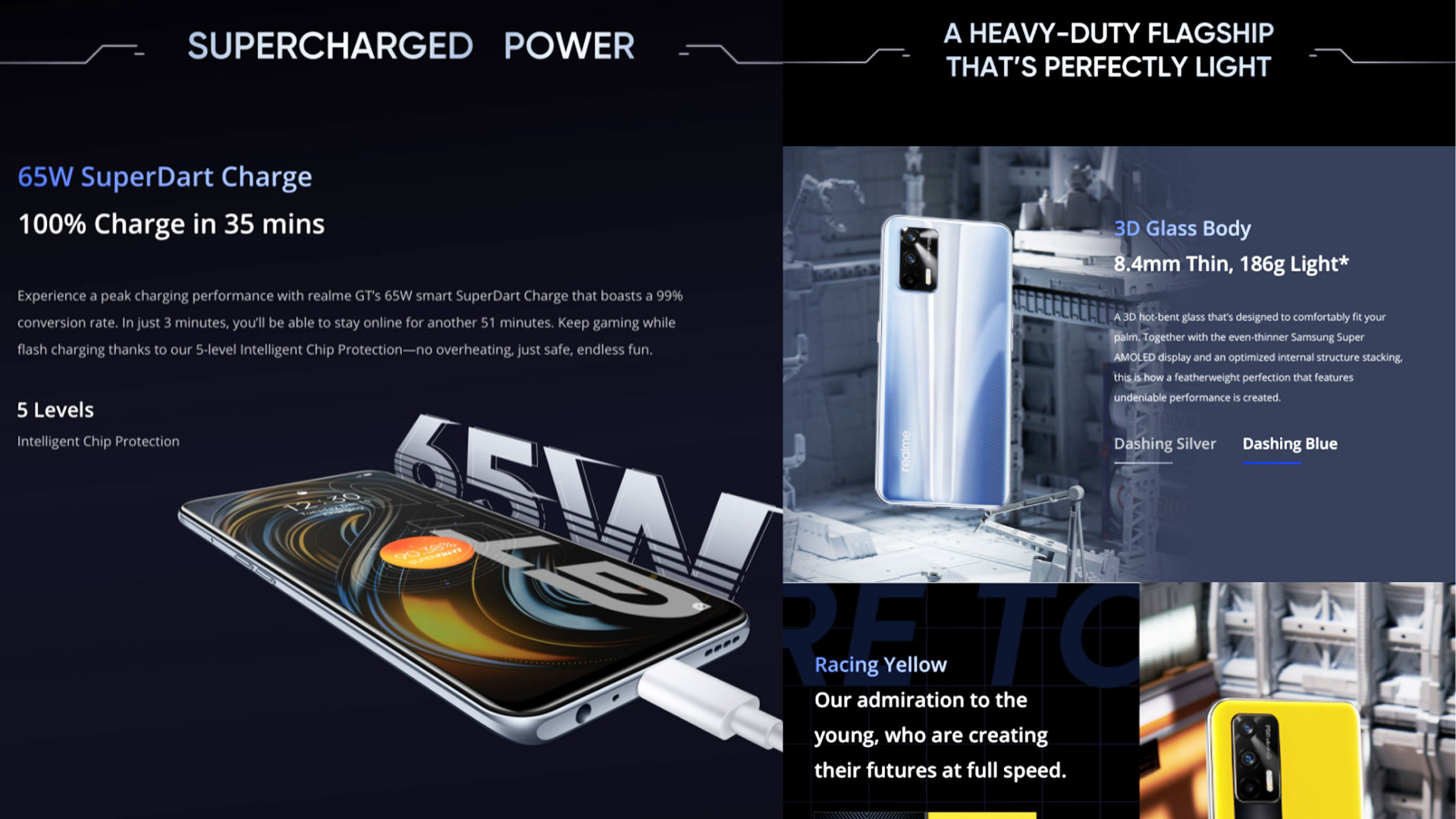 Realme GT, teléfono insignia, teléfono insignia, teléfonos Android, teléfono inteligente, teléfono celular, teléfono móvil para la venta